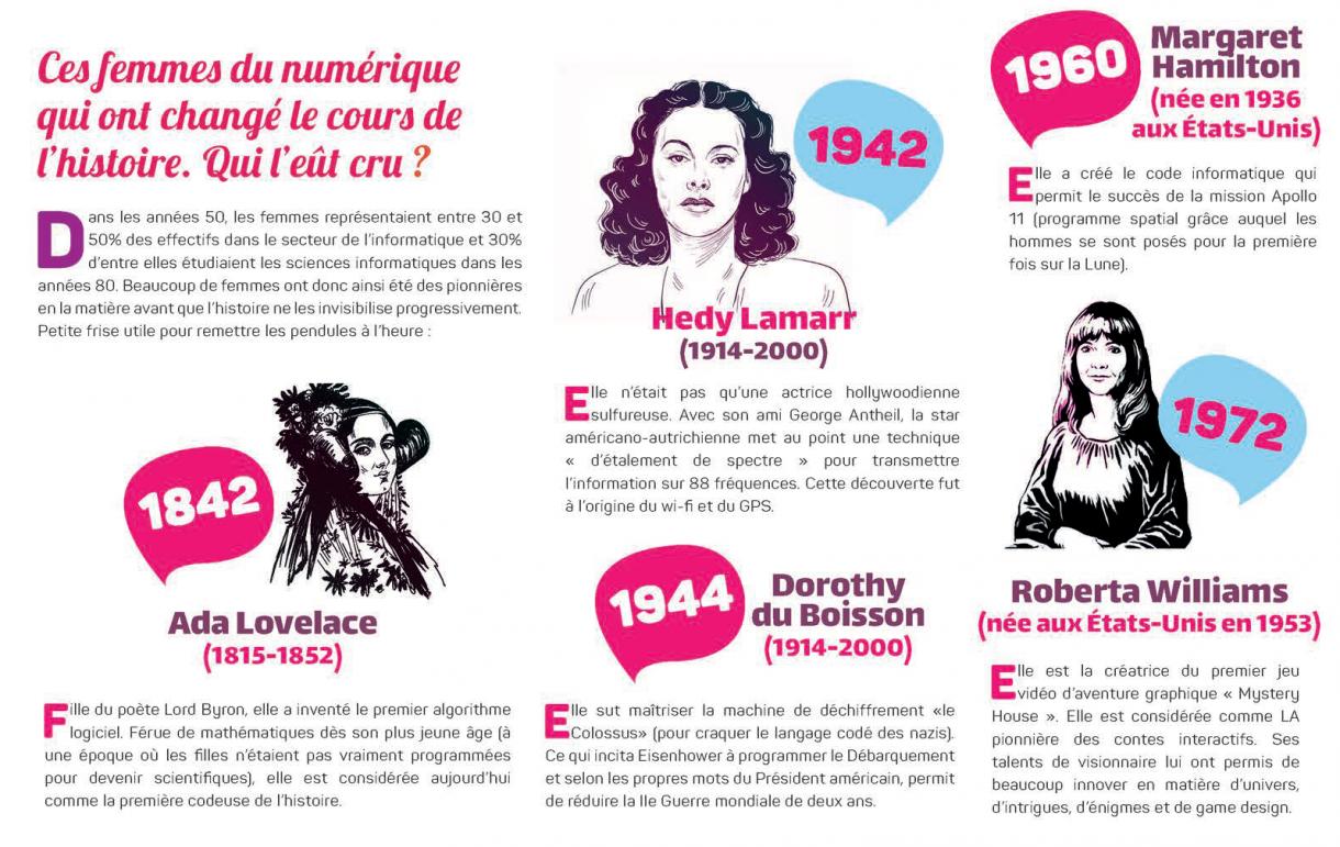 image femmes pionnières du numérique