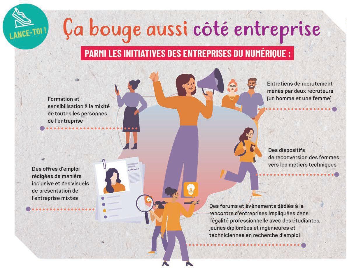 image initiatives entreprises